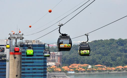 Cable Car Skypass with Wings of Time and Buffet Meal