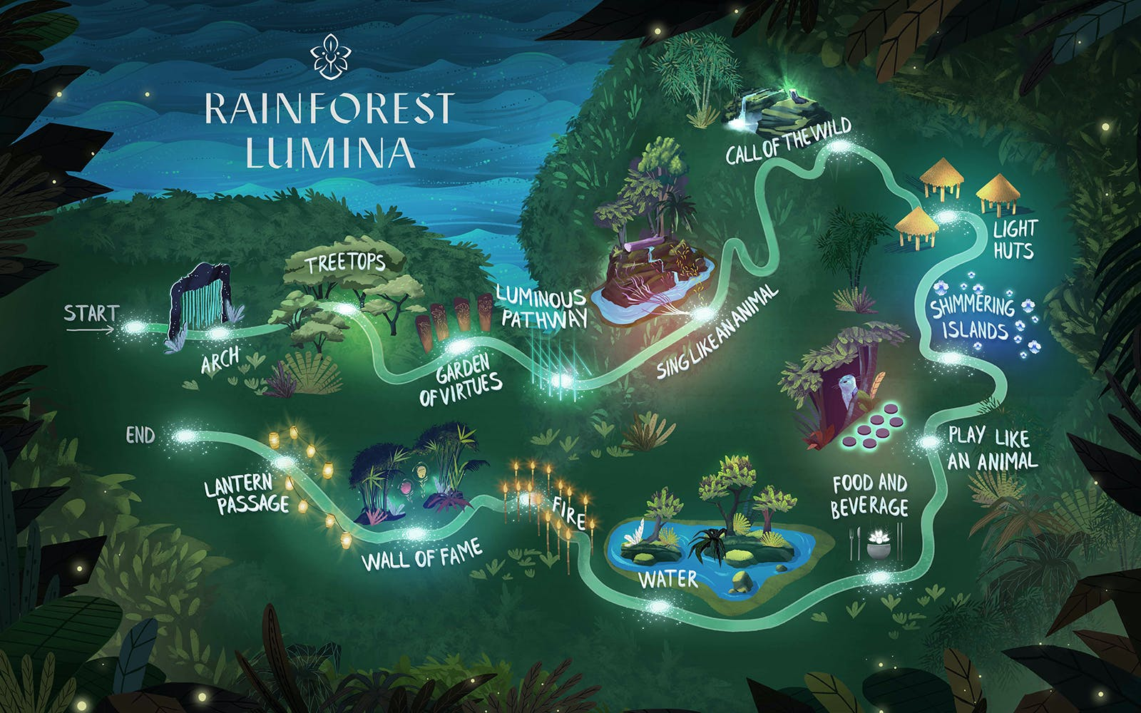 Rainforest Lumina Singapore 1